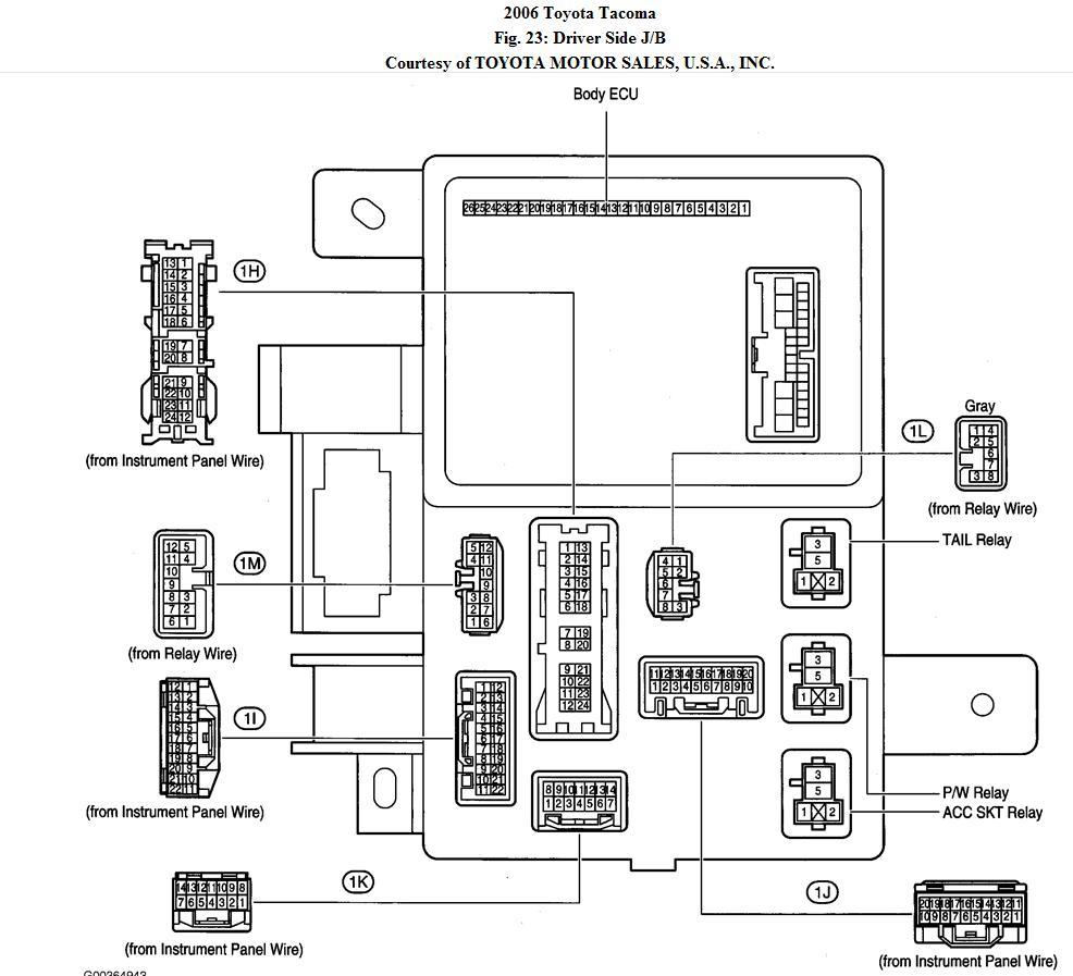 Remarkable 2006 Corolla Fuse Diagram Wiring Library Wiring Cloud Overrenstrafr09Org
