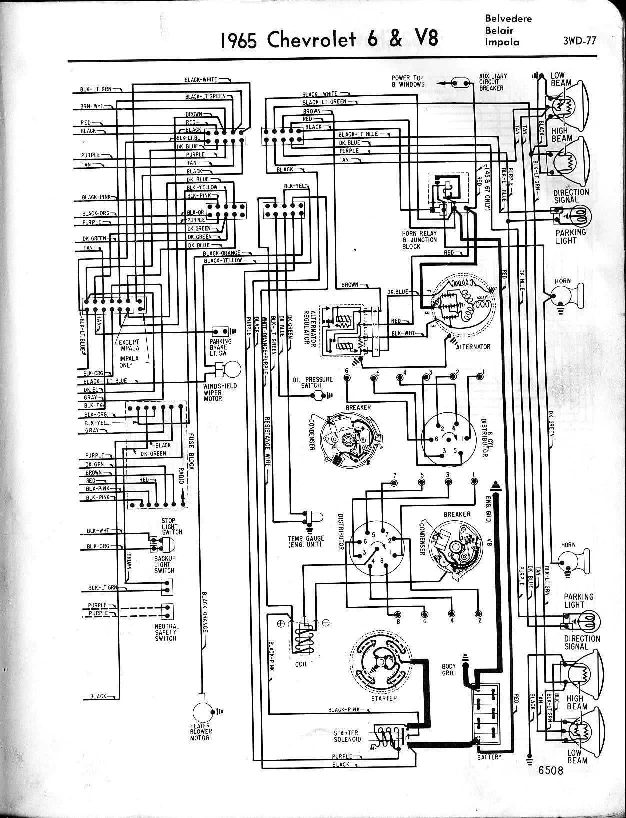 kk_1996] 1966 chevelle horn relay wiring likewise 1987 ford f 150 ...  bupi rious flui hroni hapolo mohammedshrine librar wiring 101
