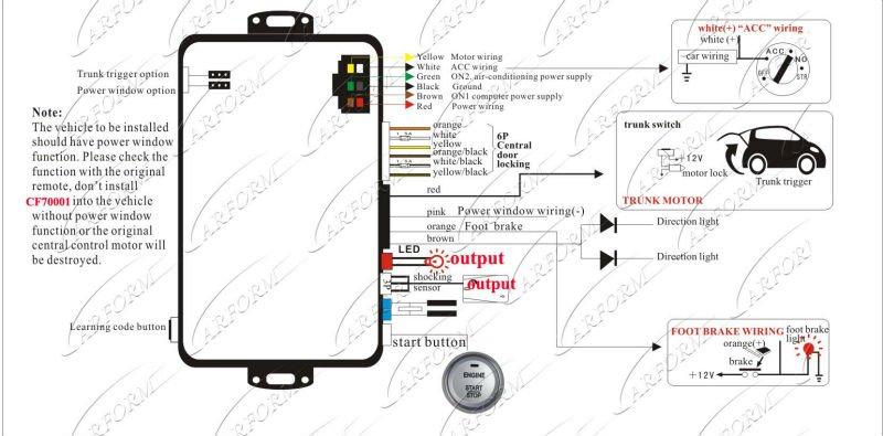 car keyless entry wiring diagram ef 0666  smart fortwo alarm wiring diagram download diagram  smart fortwo alarm wiring diagram