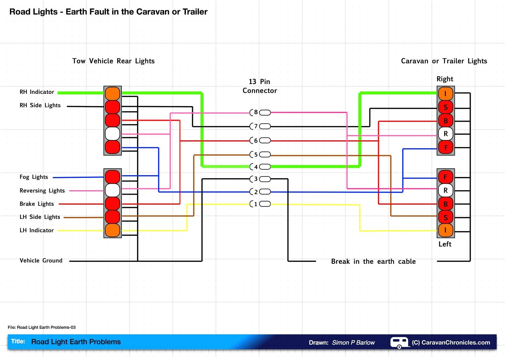 Teb7as Bypass Relay Wiring Diagram