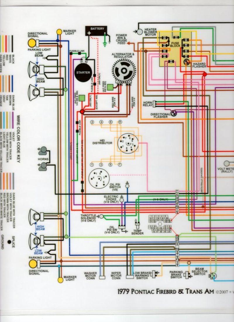 1979 Firebird Wiring Diagram - seniorsclub.it electrical-rice -  electrical-rice.seniorsclub.it | 1980 Firebird Wiring Diagram |  | electrical-rice.seniorsclub.it