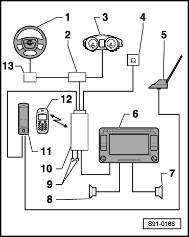 skoda steering wheel wiring diagram  pt cruiser engine
