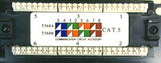 Admirable Cat5 Patch Panel Wiring Diagram Basic Electronics Wiring Diagram Wiring Cloud Vieworaidewilluminateatxorg