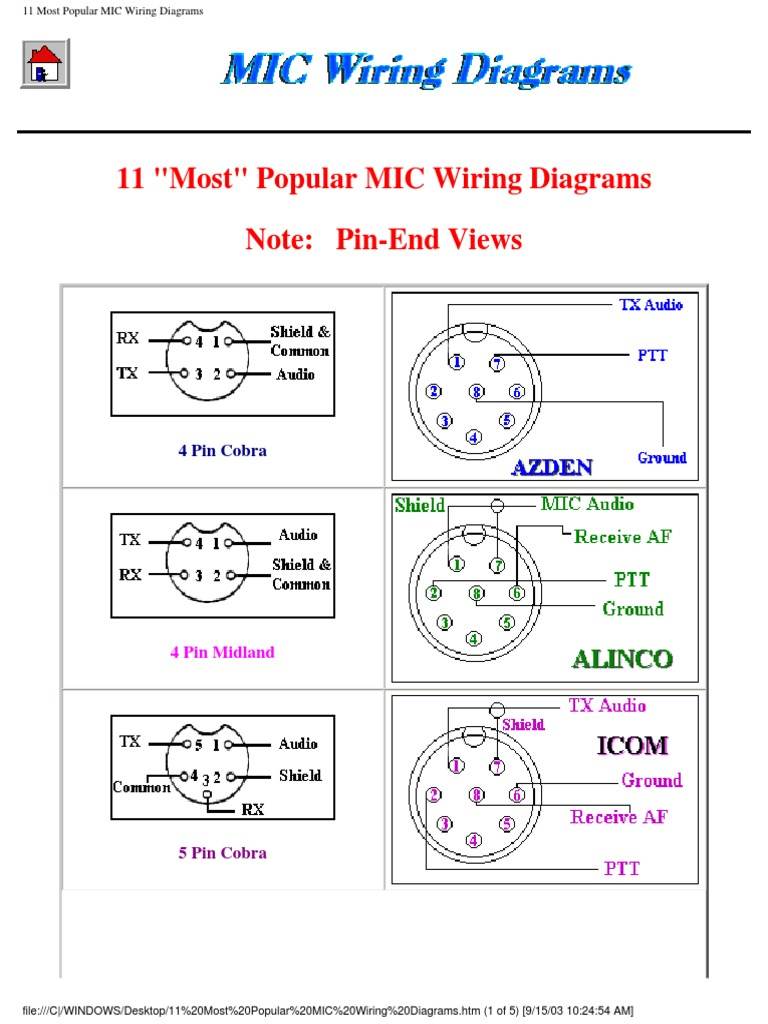 ML_6540] Maxon Microphone Wiring Diagram Download Diagram | Turner Mic Wiring Diagrams |  | Reda Inkl Shopa Mohammedshrine Librar Wiring 101