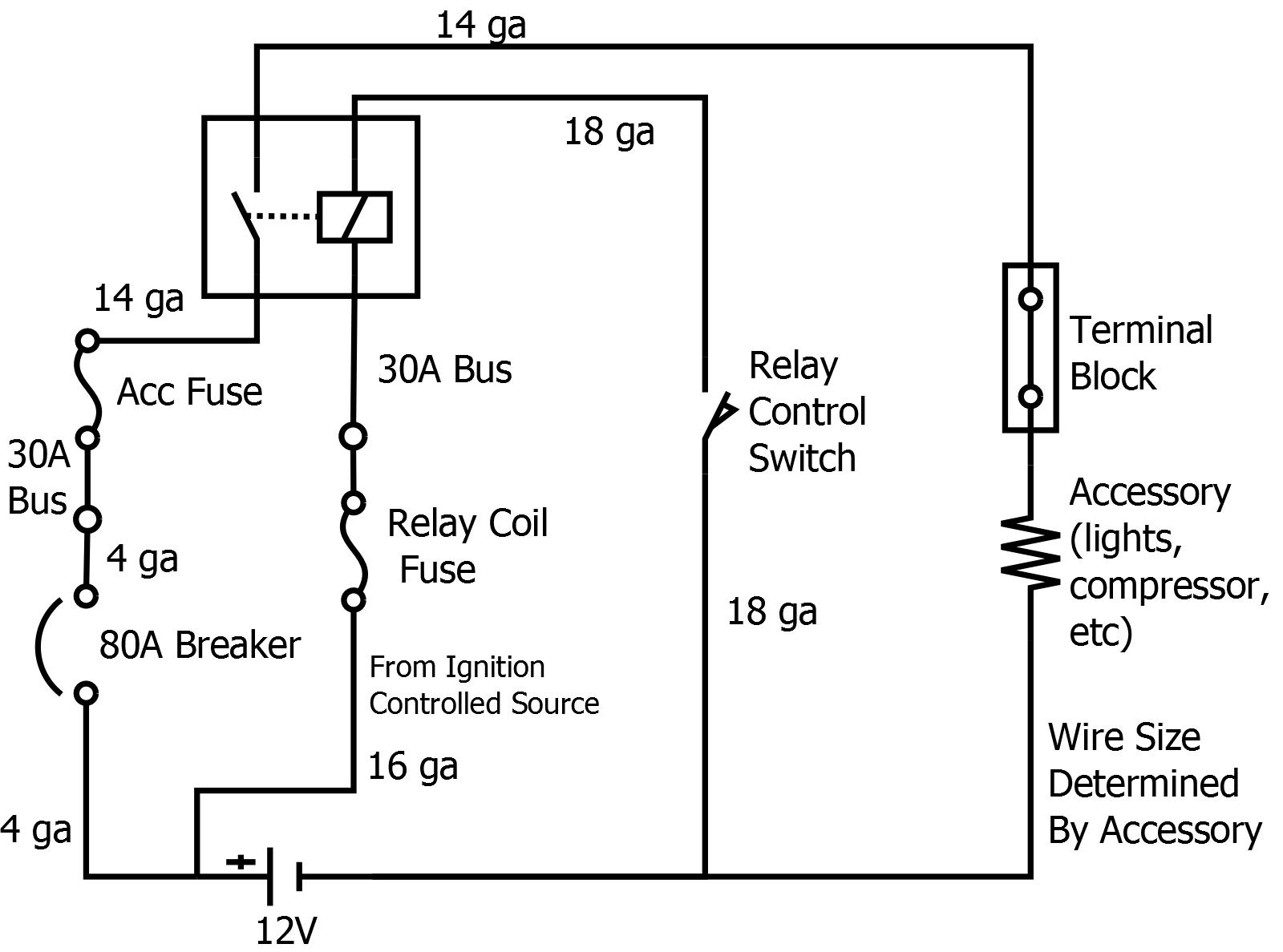 Amazing Circuit Fuse Box Wiring Library Wiring Cloud Uslyletkolfr09Org