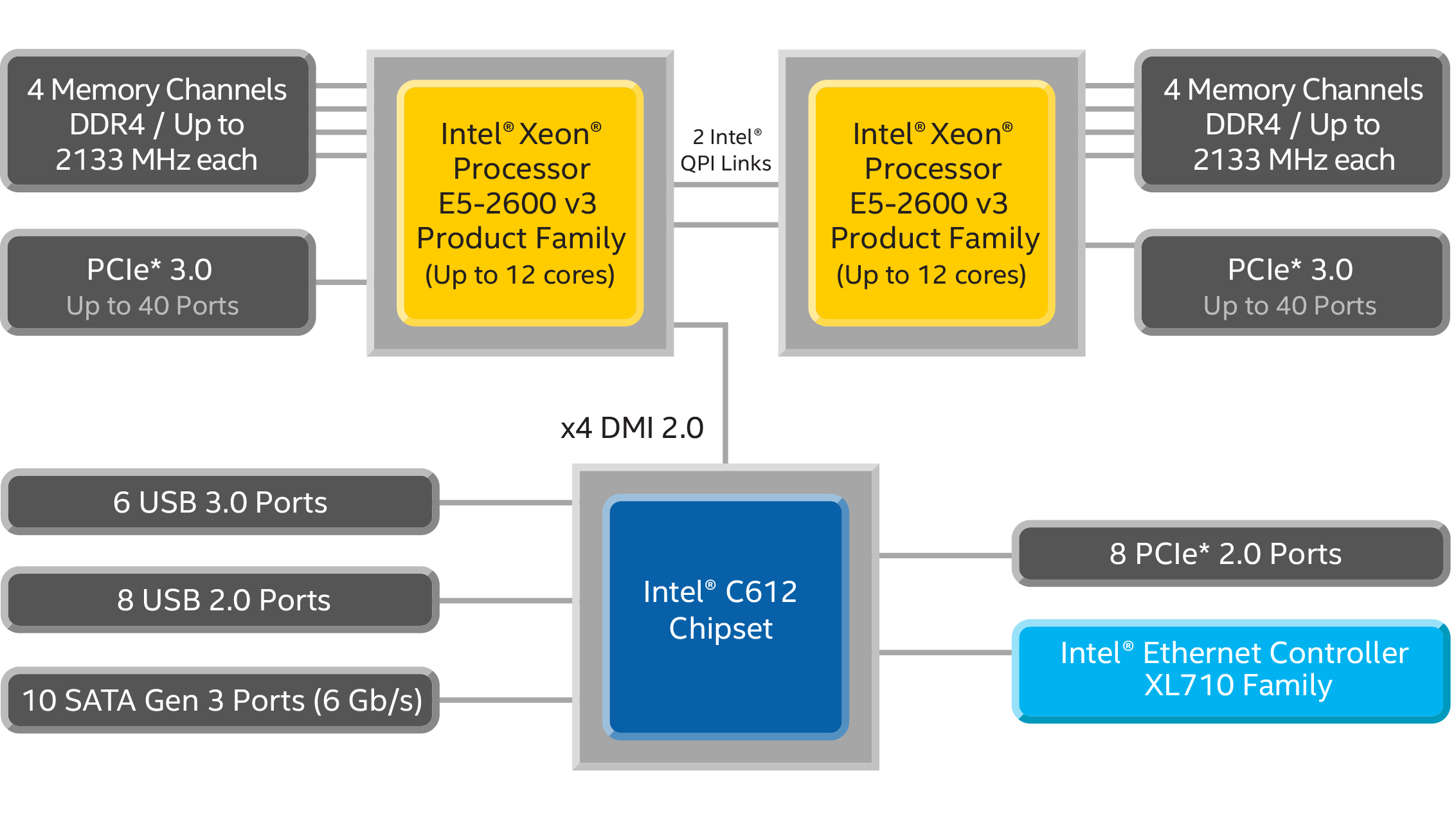 asus p8z68 v block diagram lf 8548  block diagram of an intel core additionally block diagram  intel core additionally block diagram