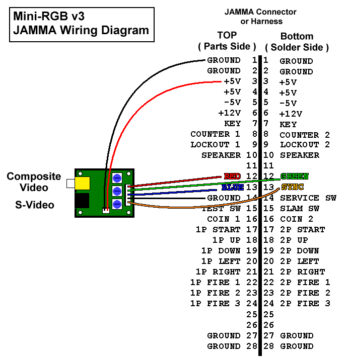ZM_1378] Vga Wire Diagram Free Download Download DiagramAtion Strai Emba Mohammedshrine Librar Wiring 101