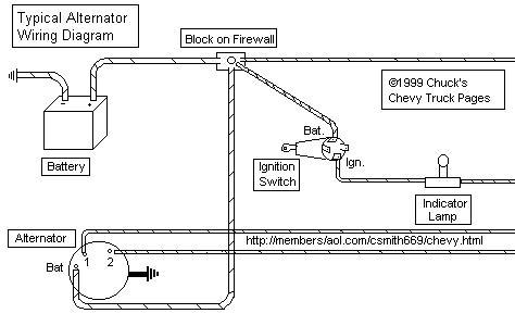 Awesome 1976 Chevy Truck Wiring Diagram Wiring Diagram Database Wiring Cloud Counpengheilarigresichrocarnosporgarnagrebsunhorelemohammedshrineorg