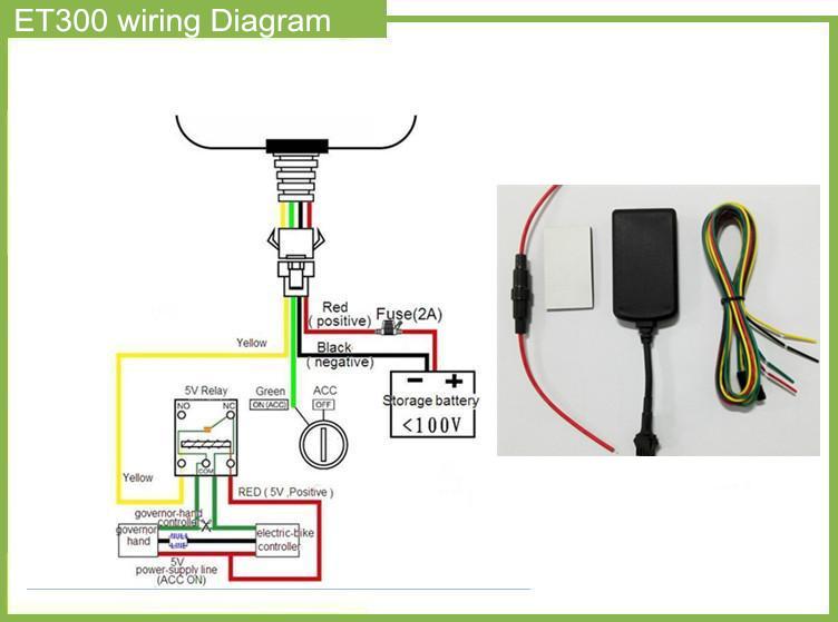 GO_2559] Goldstar Gps Wiring Diagram On Gps Tracking Wiring Diagram Wiring  Diagram | Spireon Gps Wiring Diagram |  | Throp Osoph Emba Mohammedshrine Librar Wiring 101