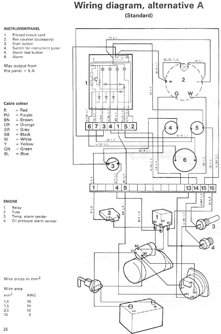 Volvo Marine Enging Wiring Diagram