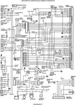 95 Pontiac Bonneville Wiring Diagram Wiring Diagram Frame Frame Cfcarsnoleggio It