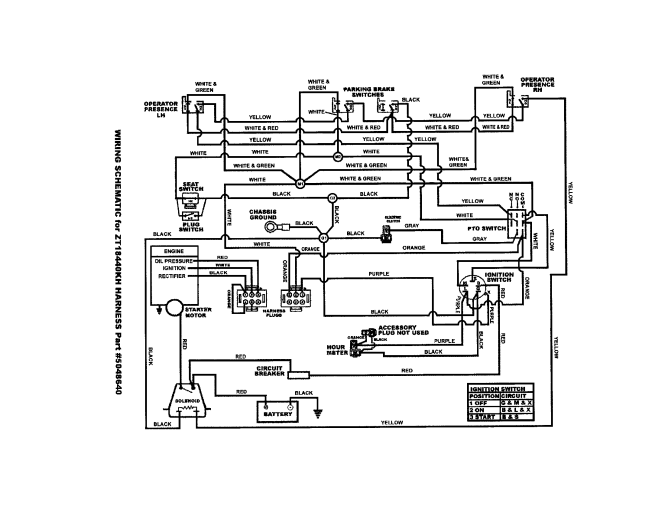 simplicity mower wiring diagram  1993 oldsmobile cutlass