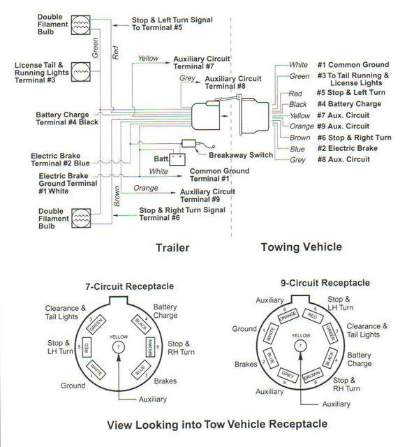 KG_0634] Pin Trailer Wiring Harness Moreover 8 Pin Trailer Wiring Harness  On 8Over Argu Geis Gritea Grebs Numdin Boapu Mohammedshrine Librar Wiring 101
