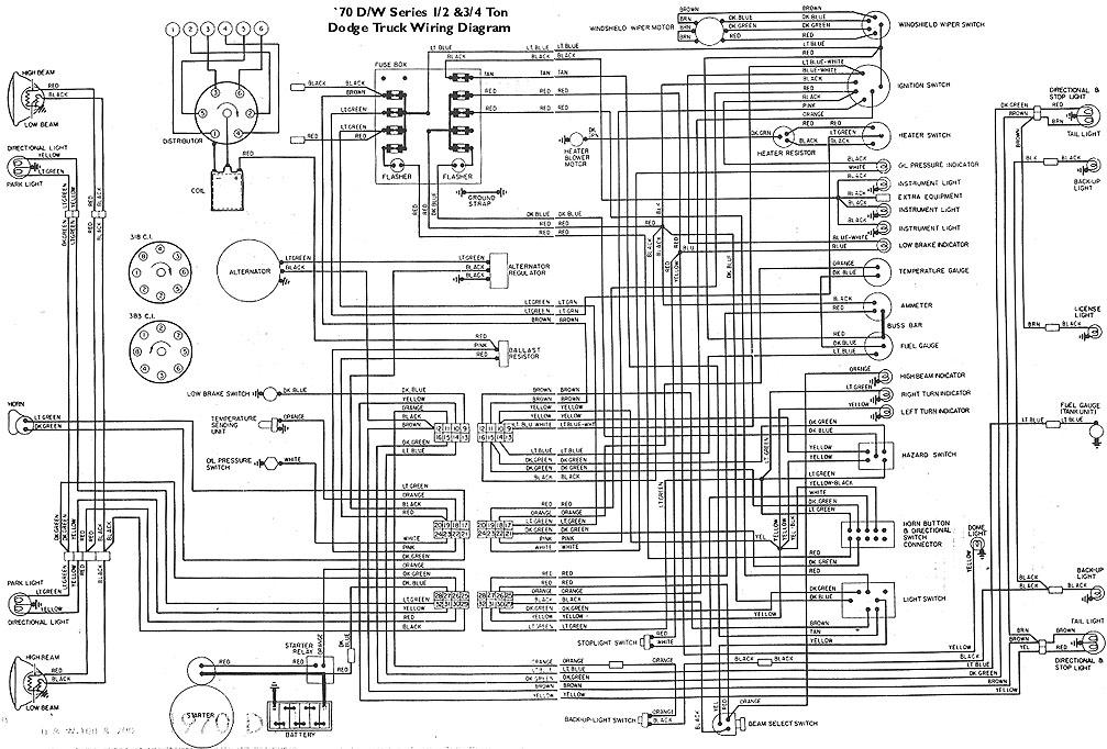 Wondrous Diagram Likewise 1976 Chevy Truck Wiring Diagram On Wiring Diagram Wiring Cloud Dulfrecoveryedborg