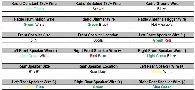vr4265 car stereo wiring diagram hyundai download diagram