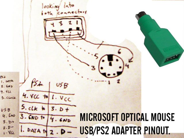 SY_4881] Ps2 To Usb Diagram Download DiagramBedr Wigeg Mohammedshrine Librar Wiring 101