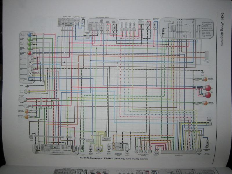 [DIAGRAM_38DE]  OY_0938] New Guy In Need Of Some Wiring Help Zx Forums Wiring Diagram | Zx9r Cylinder Wiring Diagram Key |  | Rect Trofu Gue45 Mohammedshrine Librar Wiring 101