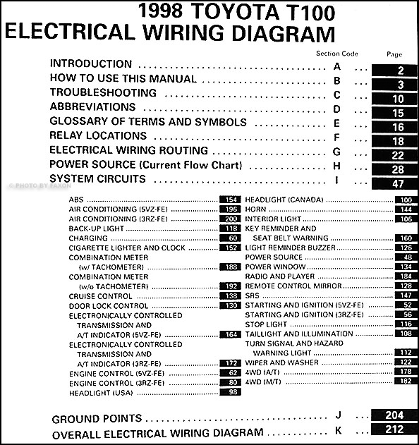 [DIAGRAM_38YU]  WZ_4136] Toyota T100 Wiring Diagrams Schematic Wiring | 1997 Toyota Camry Radio Wiring Diagram |  | Inama Skat Wigeg Icaen Tixat Mohammedshrine Librar Wiring 101