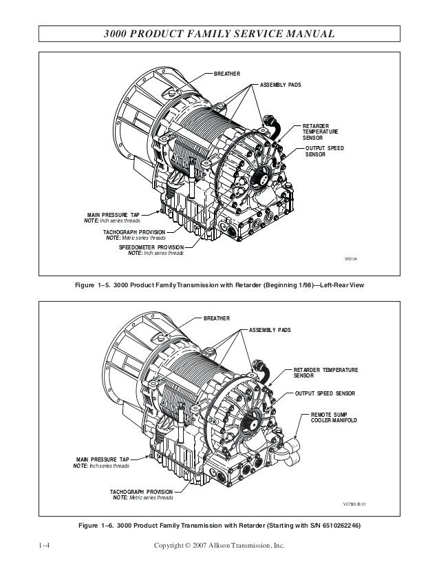 Dw 0872  For Allison 3000 Wiring Schematic Free Diagram