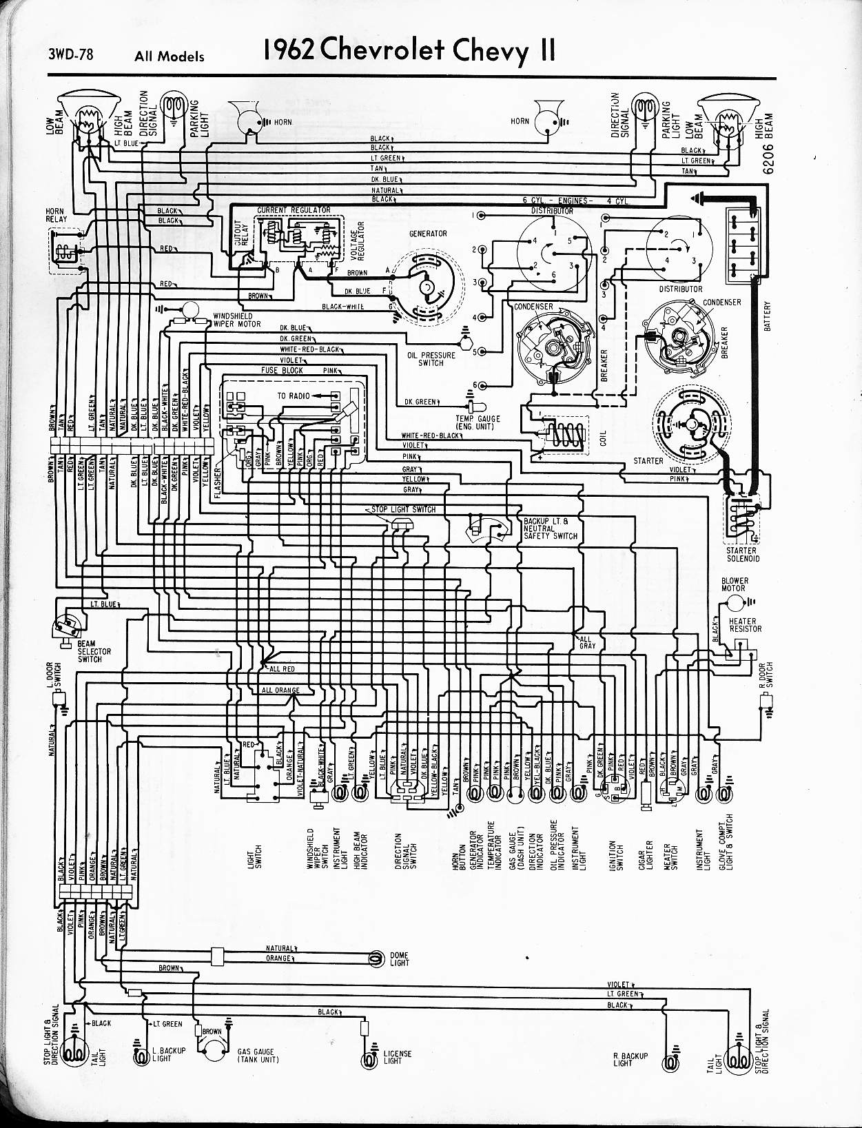 Marvelous 1976 Nova Wiring Diagram Wiring Diagram Tutorial Wiring Cloud Ymoonsalvmohammedshrineorg