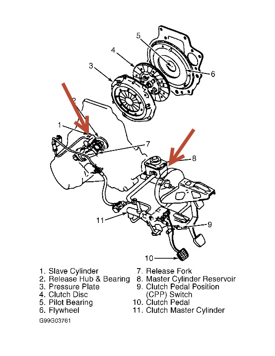 Mitsubishi 2 5l V6 Engine Diagram Wiring Diagram System Thick Image Thick Image Ediliadesign It