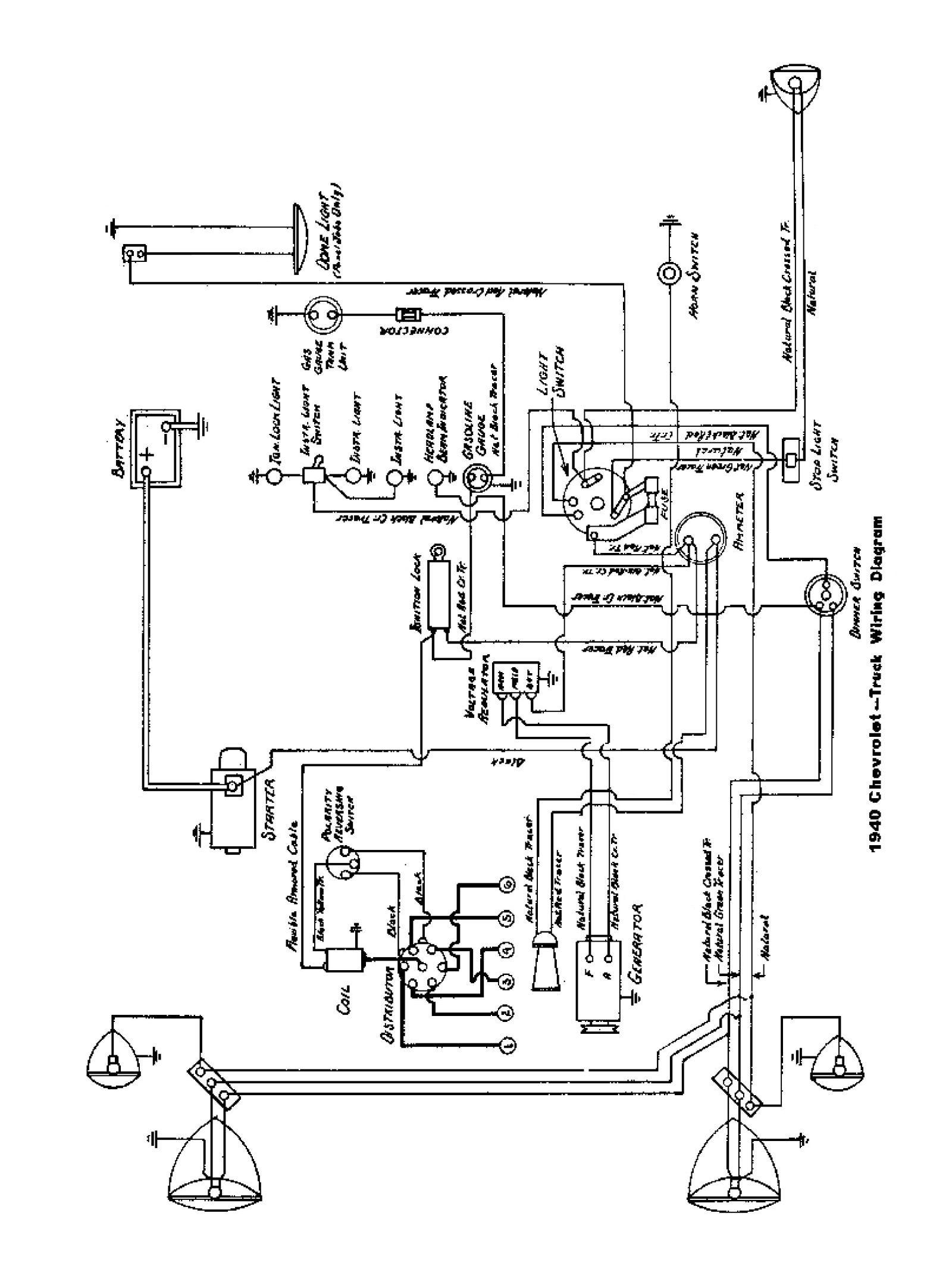 Miraculous 1953 Gm Ignition Wiring Wiring Diagram Tutorial Wiring Cloud Histehirlexornumapkesianilluminateatxorg