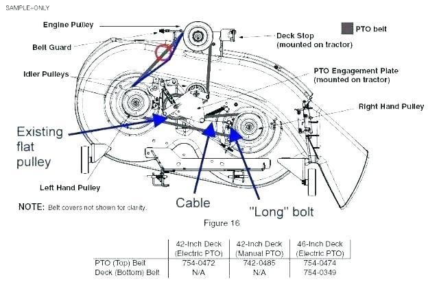 Miraculous Mtd Mower Deck Vloger Info Wiring Cloud Intelaidewilluminateatxorg