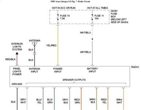 1989 Acura Integra Wiring Diagram - 2000 Acura Integra Fuse Box -  contuor.nescafe.jeanjaures37.fr | Acura Integra Wiring Diagram |  | Wiring Diagram Resource