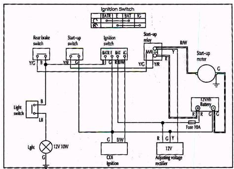 Basic 2 Stroke Motor Wiring Diagrams Subaru Forester Alternator Wiring Diagram Caprice 2020ok Jiwa Jeanjaures37 Fr