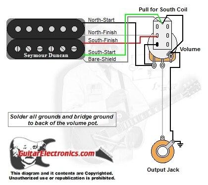 Tg 9433 2 Humbucker 1 Single Coil Wiring Diagrams Download Diagram