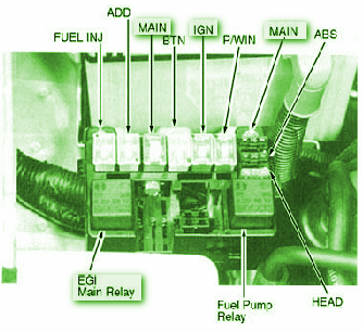 Diagram Of 03 Kia Spectra Altanator Wiring from static-cdn.imageservice.cloud