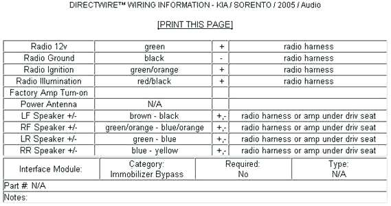 2012 Kia Soul Radio Wiring Diagram from static-cdn.imageservice.cloud