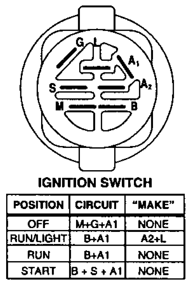 [NRIO_4796]   RN_6899] Craftsman Lawn Tractor Ignition Switch Wiring Diagram Schematic  Wiring | Lawn Mower Ignition Switch Wiring Diagram |  | Pneu Unho Cali None Trua Over Benkeme Rine Umize Ponge Mohammedshrine  Librar Wiring 101