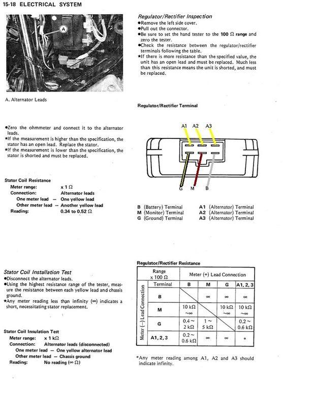 kawasaki vulcan 750 fuse box location yr 5973  2001 kawasaki vulcan 750 wiring diagram schematic wiring  2001 kawasaki vulcan 750 wiring diagram