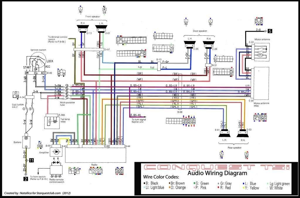 Jvc Car Cd Player Wiring Diagram