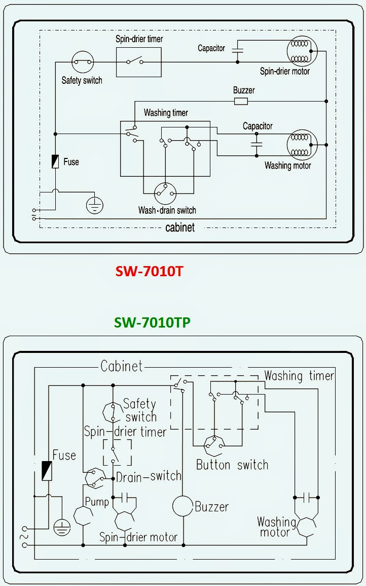 Sanyo Mini Split Wiring Diagram