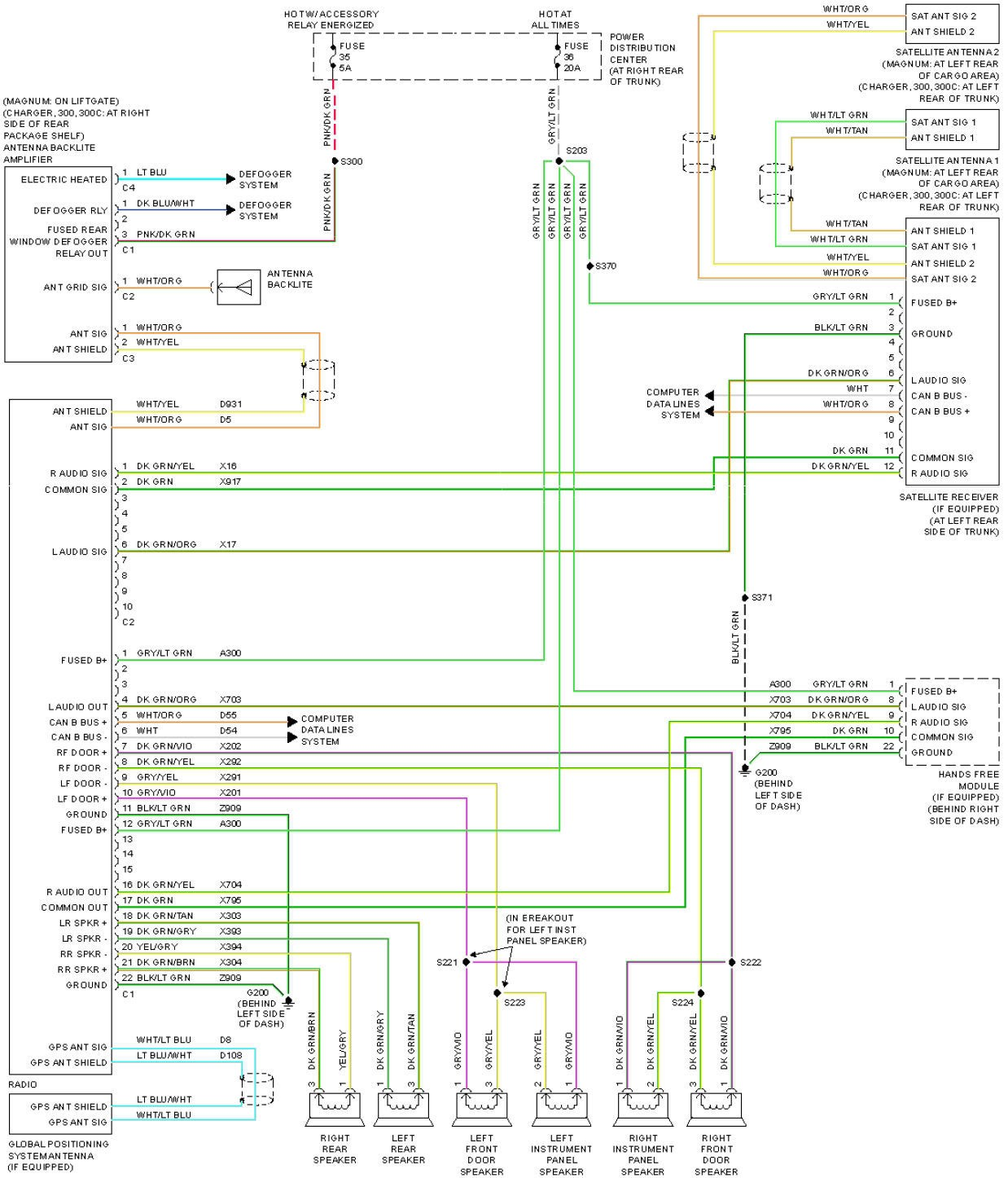 [DIAGRAM_3US]  OW_2446] Diagram On 300 Fuse Box Diagram 2010 Dodge Charger Radio Wiring  Download Diagram | Dodge Magnum Wire Diagram |  | Brom Sulf Tixat Phae Mohammedshrine Librar Wiring 101