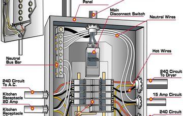 Wt 0705 Breaker Box Wiring Diagram On Ground Wire 200 Amp Breaker Box Wiring Schematic Wiring