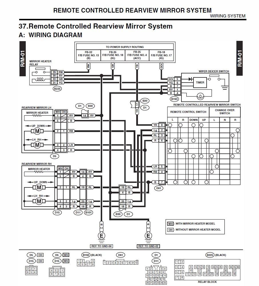 2009 Subaru Forester Power Window Wiring Diagram - Wiring Diagram Data  menu-offensive - menu-offensive.portorhoca.it | Window Control Wiring Diagram 2003 Subaru Forester |  | menu-offensive.portorhoca.it
