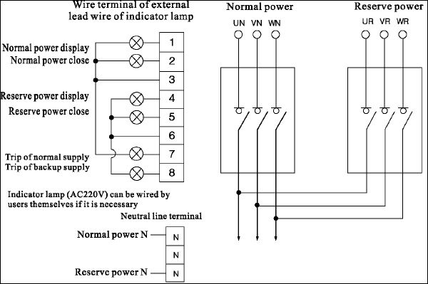 220v Generator Plug Wiring Diagram - Collection