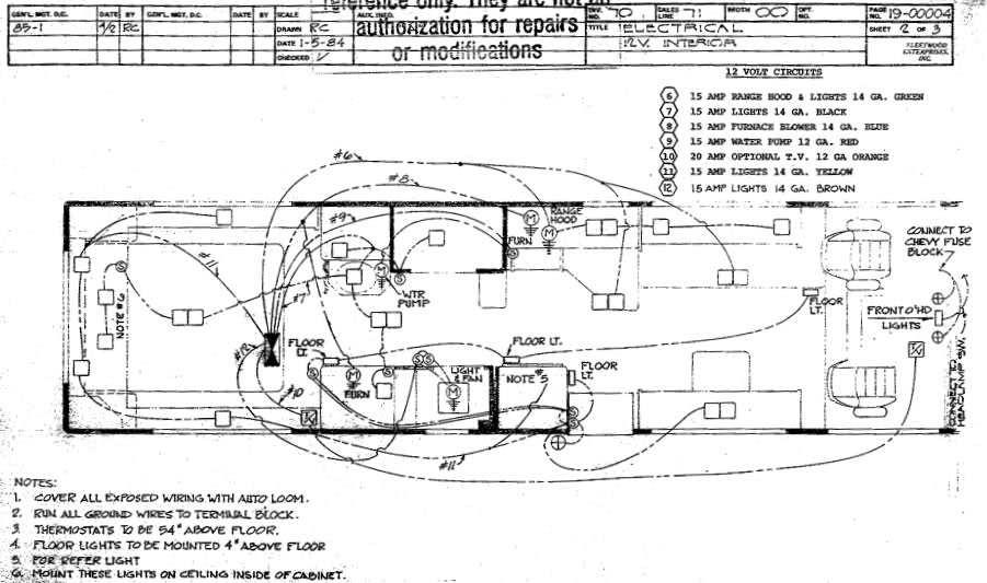 [SCHEMATICS_4FR]  SD_7145] Southwind Rv Electrical Wiring Diagram Wiring Diagram | 1997 Hurricane Gfci Wiring Diagram |  | Inst Usnes Ommit Push Hendil Mohammedshrine Librar Wiring 101