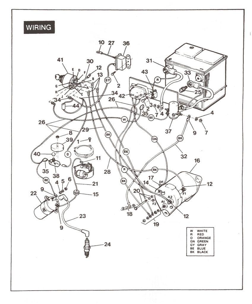 ne_2026] harley golf cart engine diagram also harley golf cart wiring  diagram schematic wiring  icand exmet mohammedshrine librar wiring 101