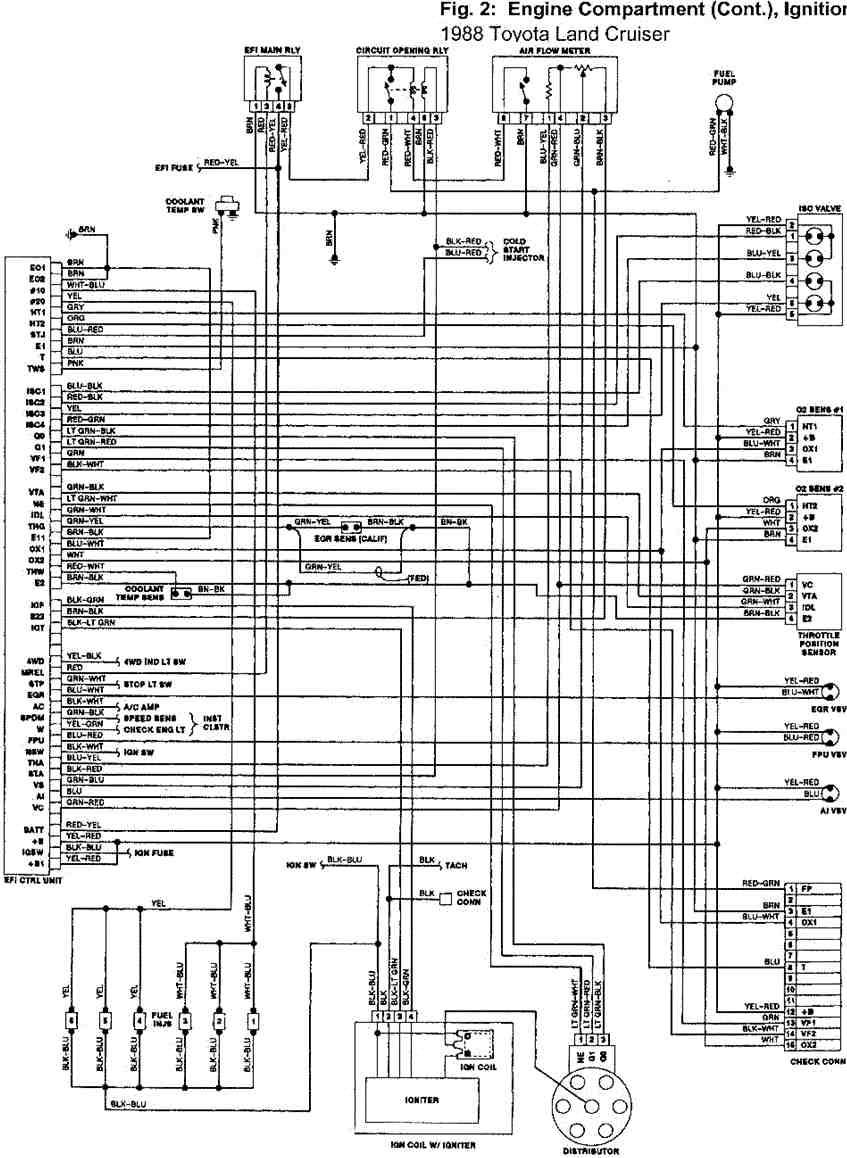 40 Toyota Land Cruiser Wiring Diagram   spare list Wiring ...