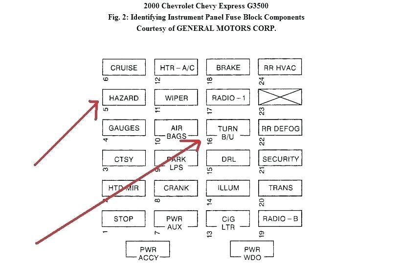 05 liberty fuse diagram 2000 chevy malibu fuse box wiring diagram e6  2000 chevy malibu fuse box wiring