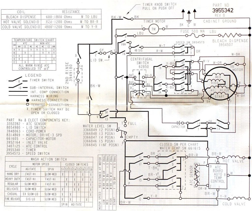 [DIAGRAM_5UK]  KC_7404] Wiring Diagram Ge Wssh300G0Ww Washer Schematic Wiring | Wiring Diagram Ge Washer Gtwn4250dws |  | Etic Egre Mohammedshrine Librar Wiring 101