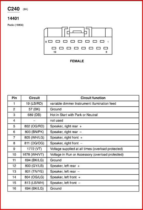 2001 Crown Victoria Radio Wiring Diagram Crankshaft Sensor For 2000 Bravada Wiring Diagram Fords8n Yenpancane Jeanjaures37 Fr