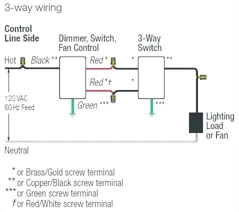 Incredible 4 Way Ceiling Fan Light Switch Socialvillage Wiring Cloud Timewinrebemohammedshrineorg