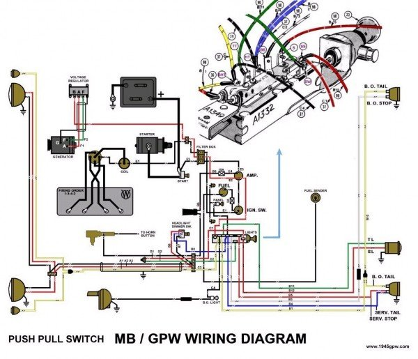 1947 willys jeep wiring - wiring diagram page rich-fix -  rich-fix.granballodicomo.it  granballodicomo.it