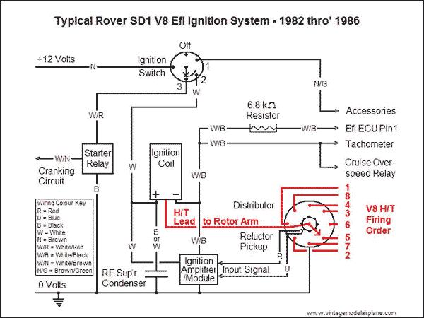 ZE_8069] Ford V8 Distributor Wiring Free DiagramAtolo Benkeme Mohammedshrine Librar Wiring 101