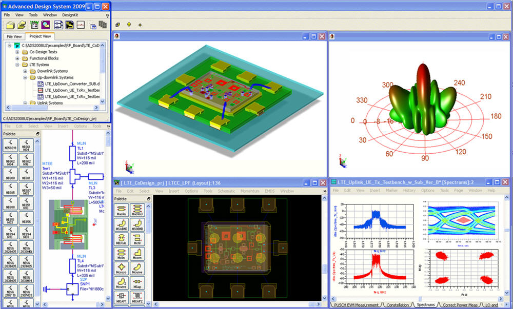 Ha 1049 Introduction To Agilent Ads Circuit Simulation Tools Download Diagram